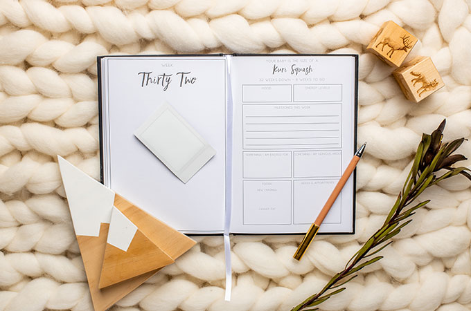 Belle & Grace Journal | How Much Should I Budget For A Website?
